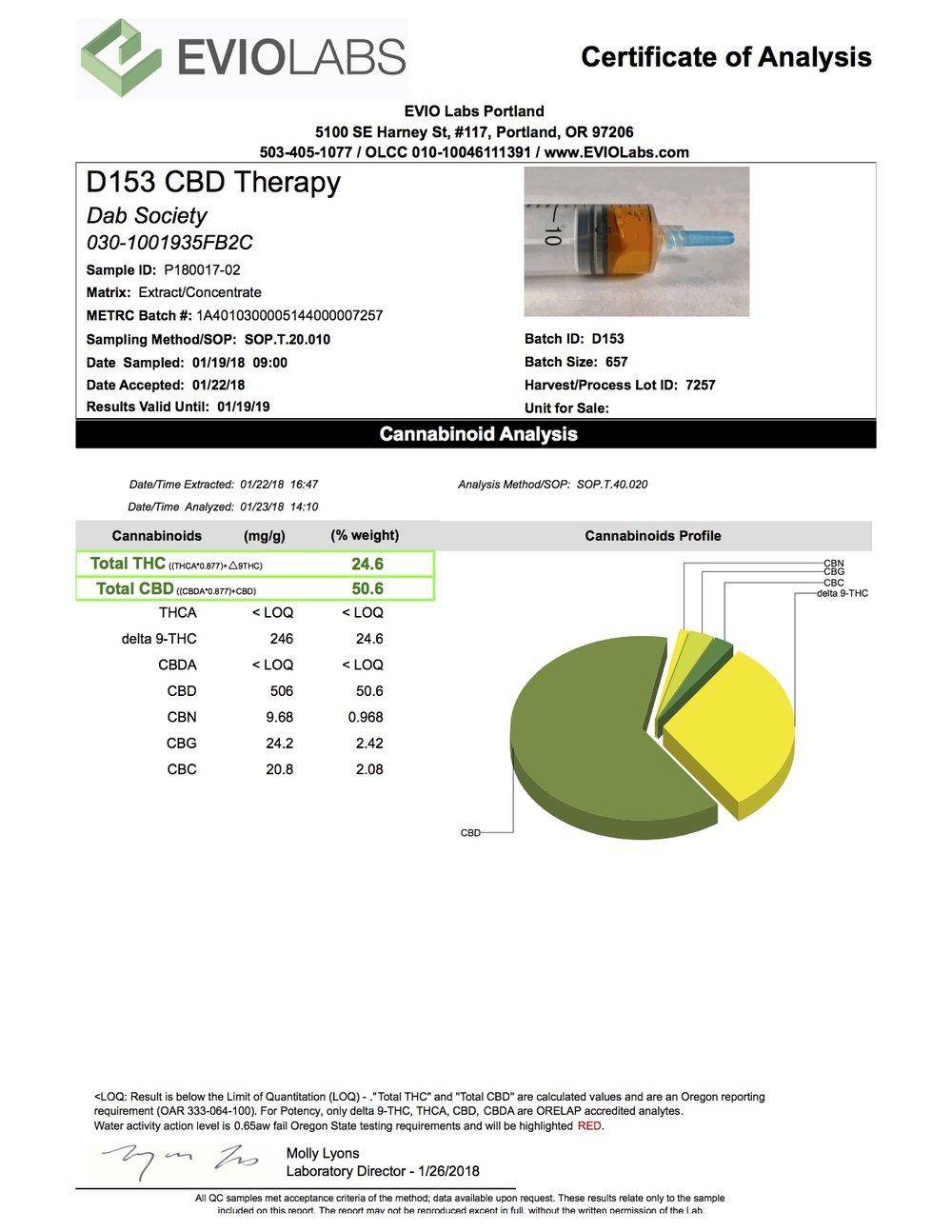 OCO Quill CBD Therapy.jpg