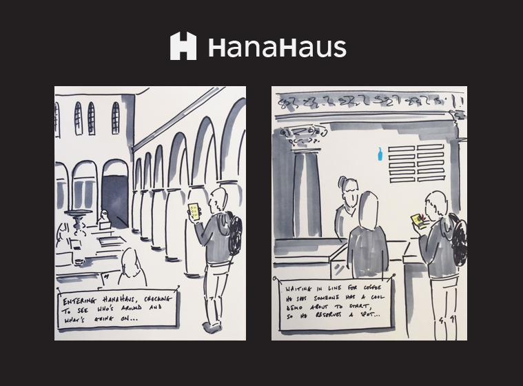 HanaHaus UX Strategy.png
