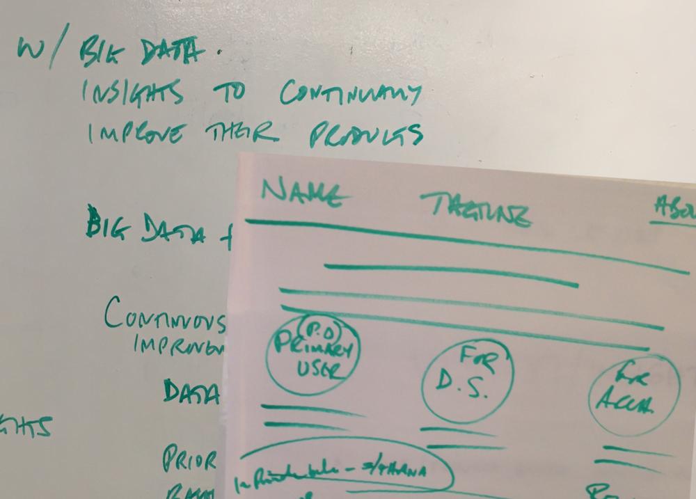 LaaS - initial brainstorm.png