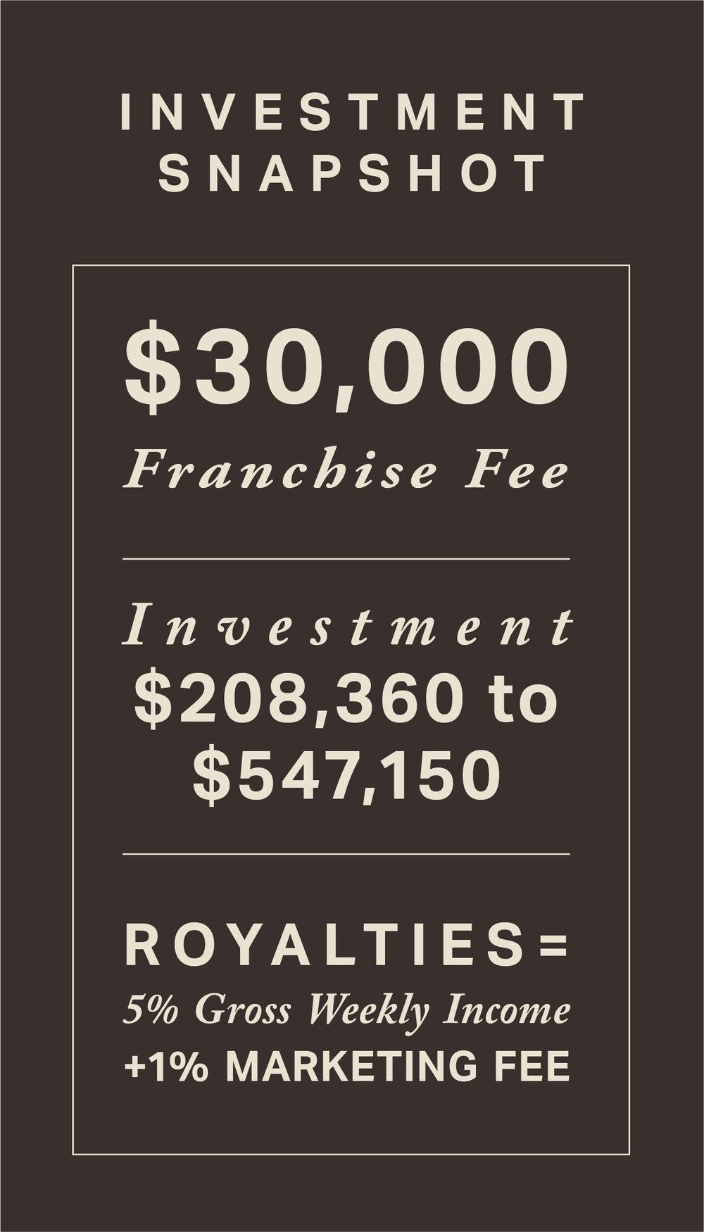 Mora-FranchiseSite-InvestmentUpdate-R1.jpg