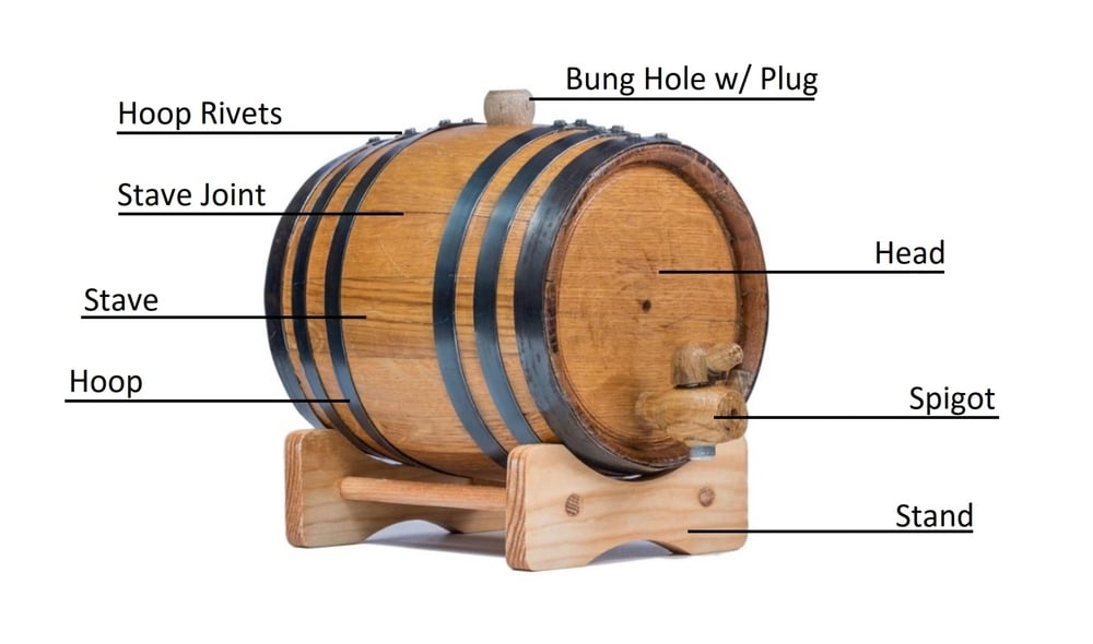 Barrel Faq Buyoakbarrelscom