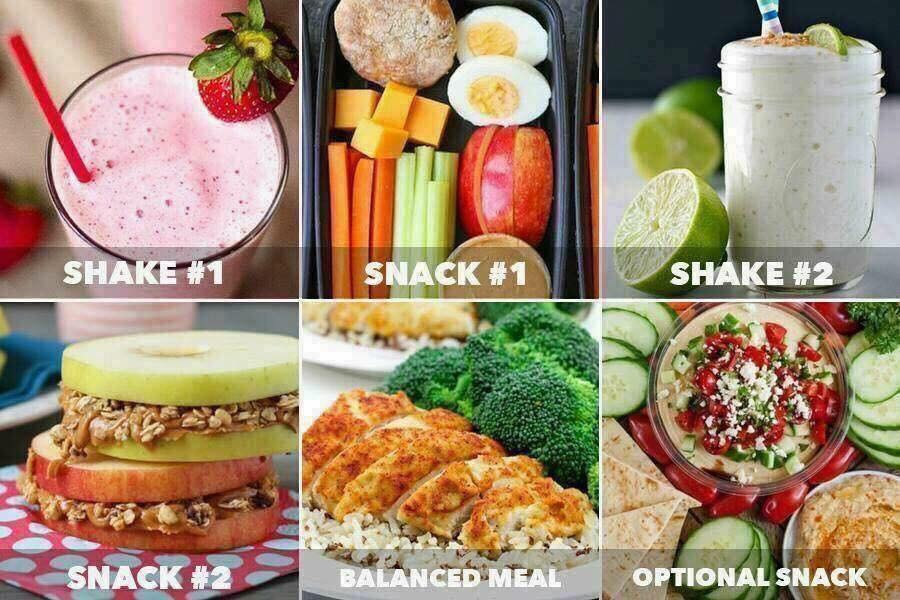Phase 1: Kick start -30 days (Aka-Training wheels)   *simple  *step by step  *fat loss  *energy  *reset