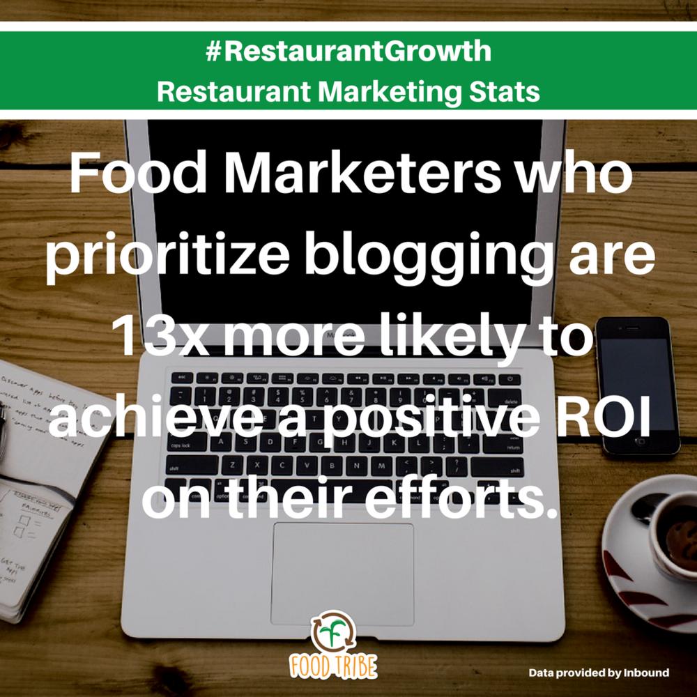 blogging #restaurantgrowth digital marketing stats for restaurants.png