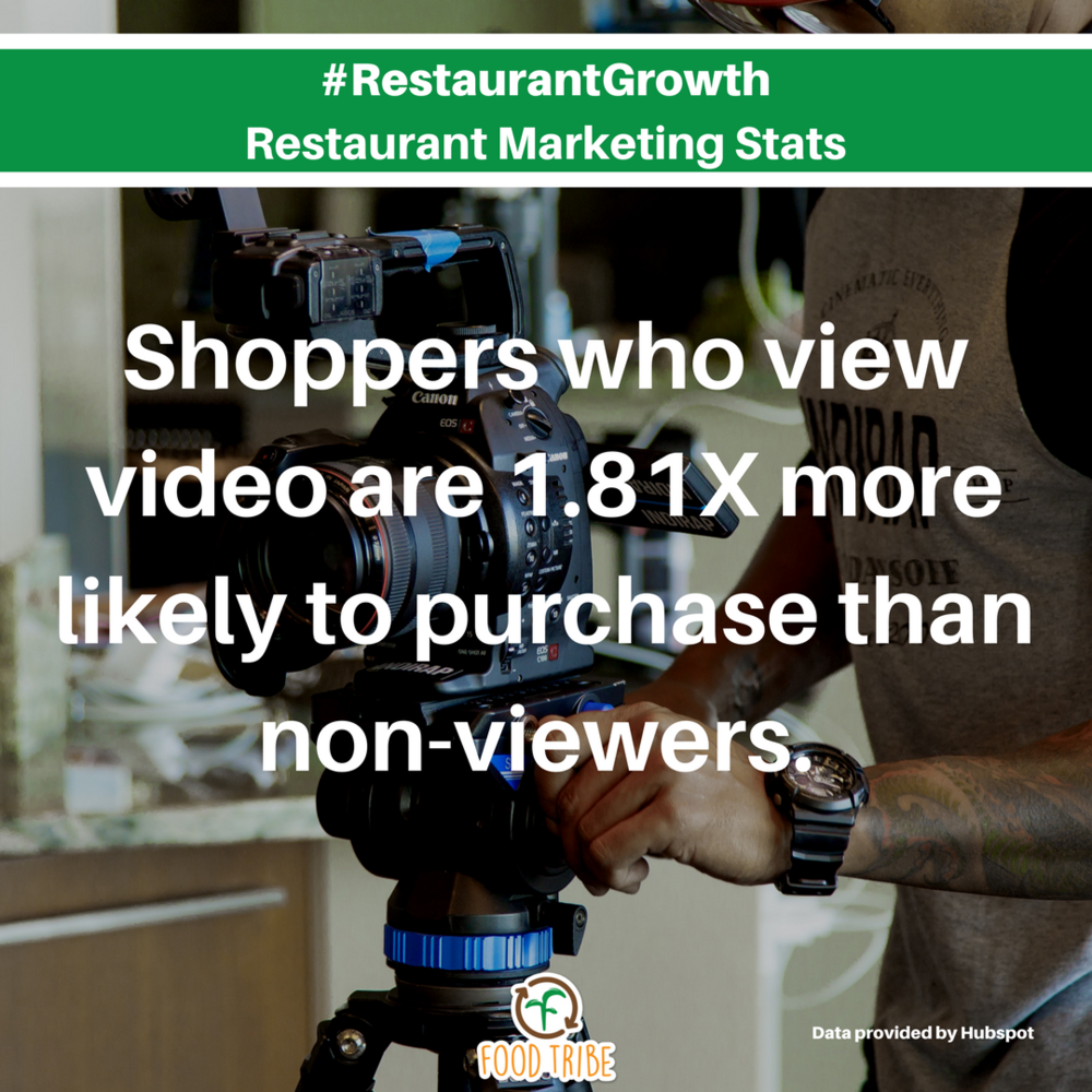 video production #restaurantgrowth digital marketing stats for restaurants.png