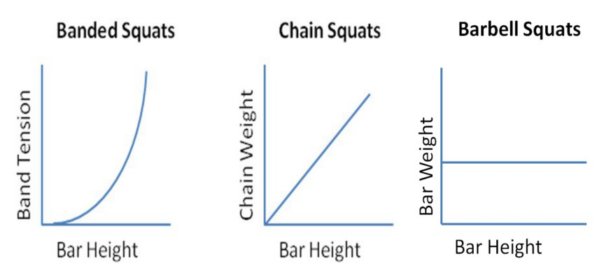 Bands-Chains-Comparison-v21.jpg