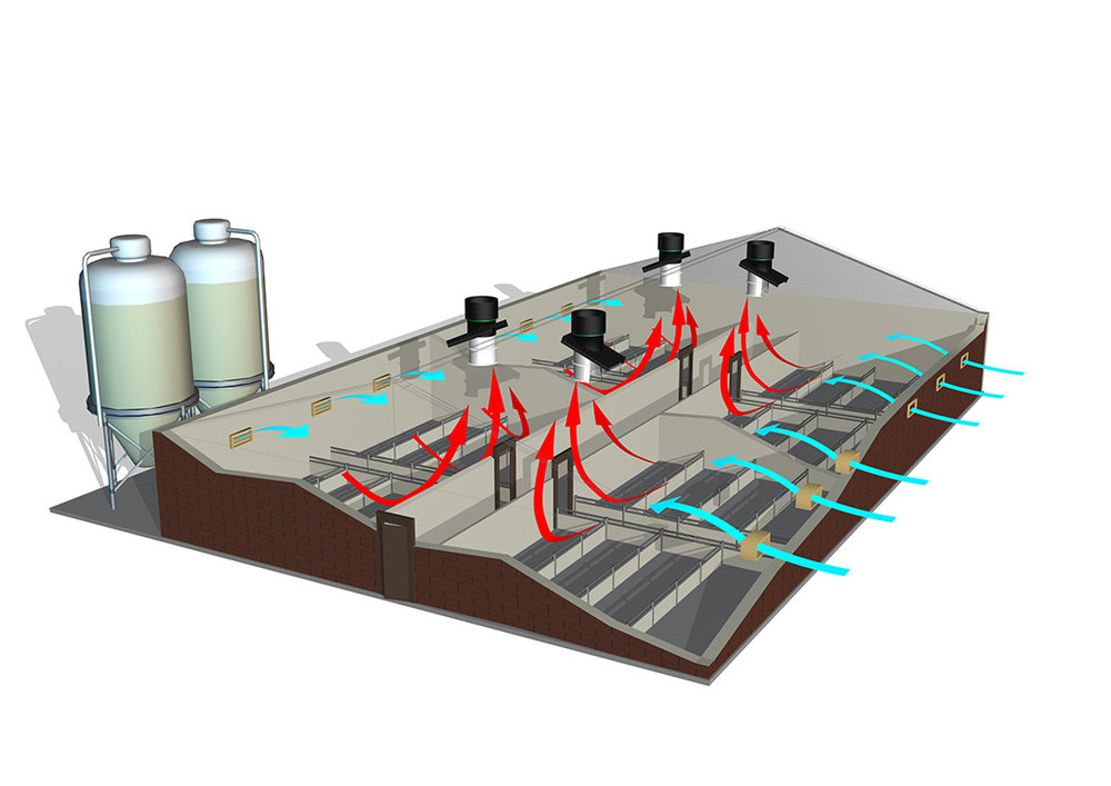 EasyFlow™ Ventilation System