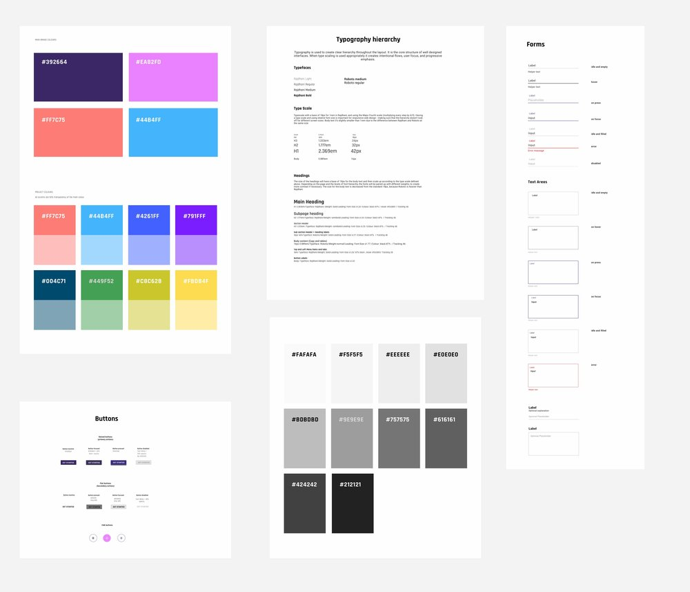 A Styleguide in Sketch quickly evolved into a design system