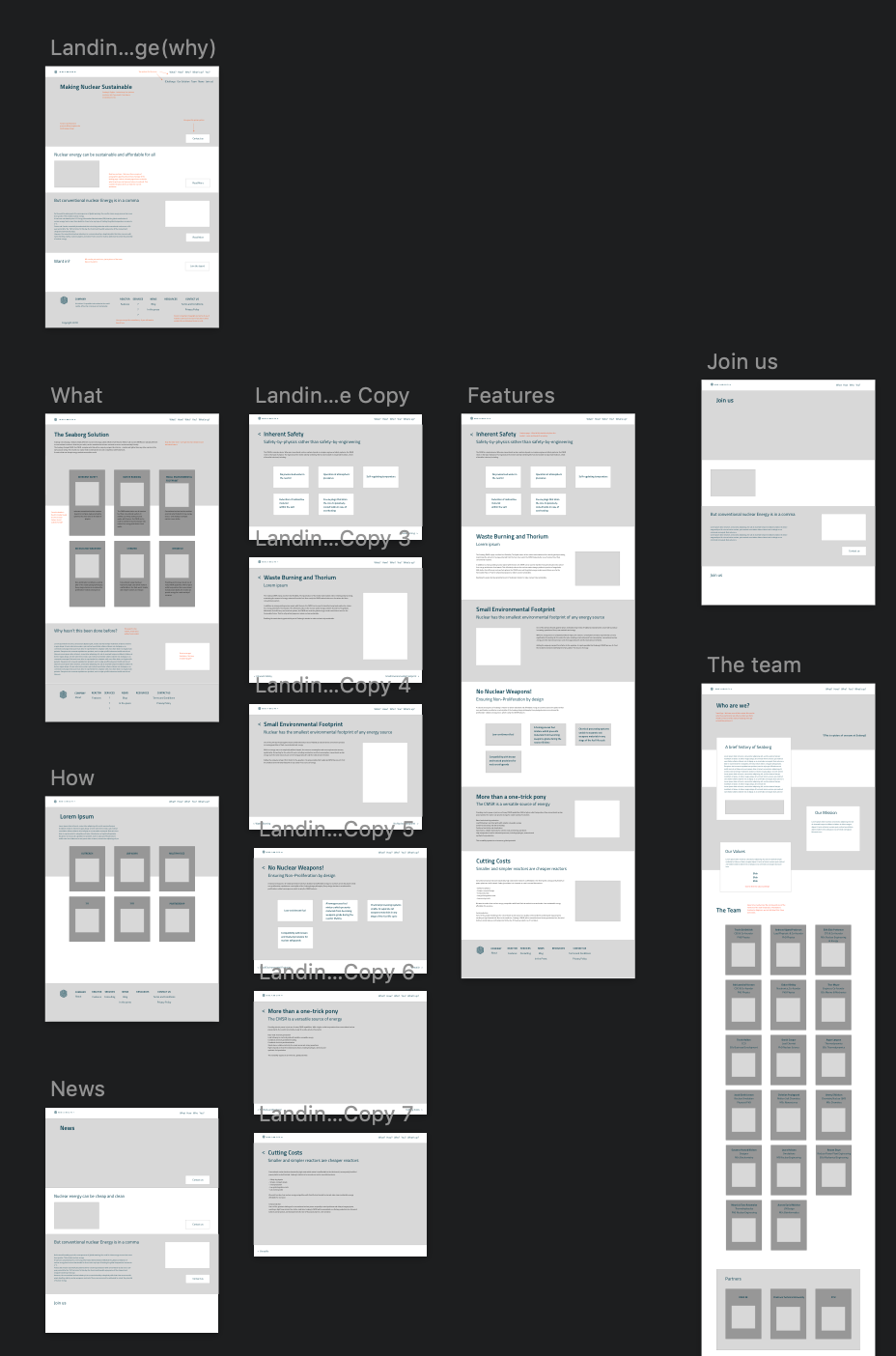 Wireframes for Information Architecture