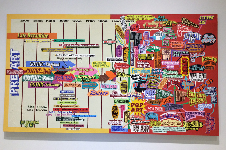 Loren Munk,  History of Art Timeline , oil on linen (2004-2006) Courtesy of the artist