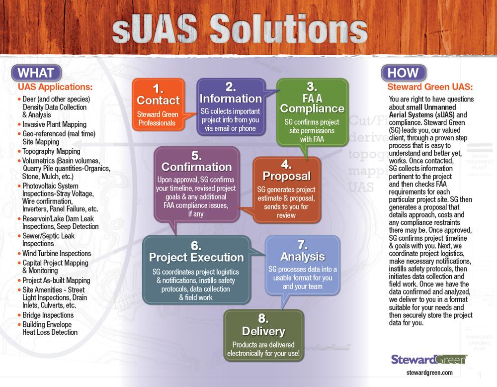 UAS brochure inside.jpg.png