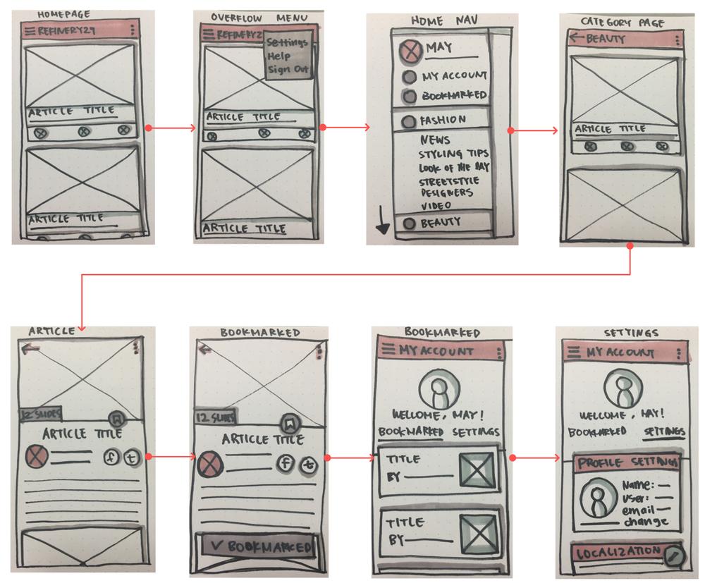 Material Design Sketches