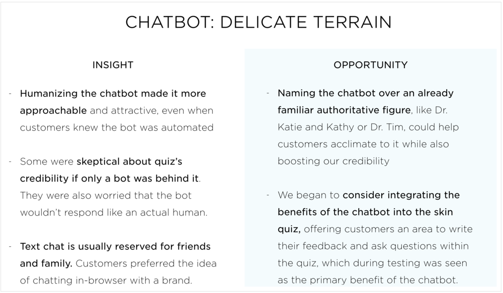 Selected feedback on the chatbot