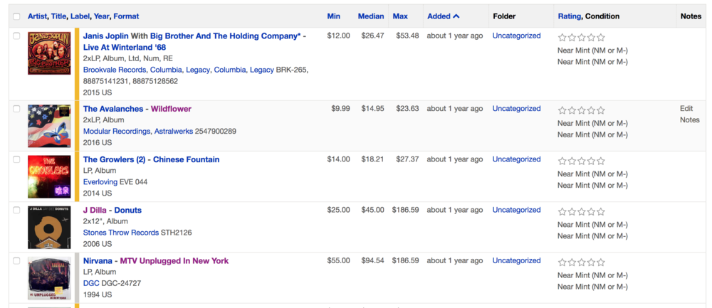 The collection view on Discogs
