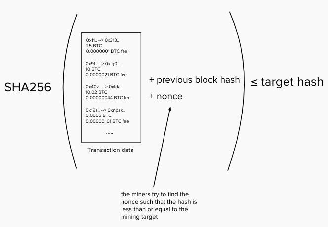 Consensus Nichanan Deconstructed Mining Proof-of-work — amp; Kesonpat Algorithms