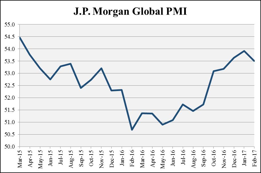 Source: JP Morgan