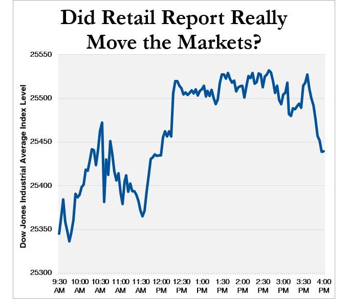 retail-spending-stock-market-moves.jpg