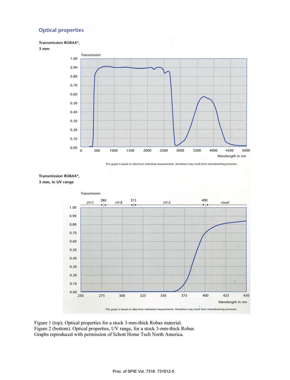 SPIE - Light Guide Technology-5.jpg