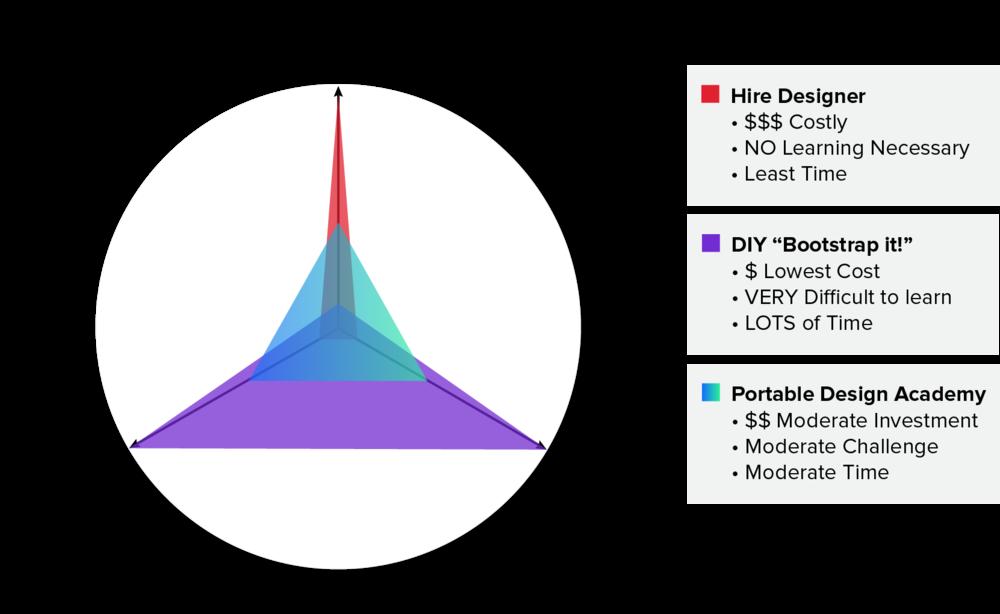 PDA Chart-Comparison Chart.png
