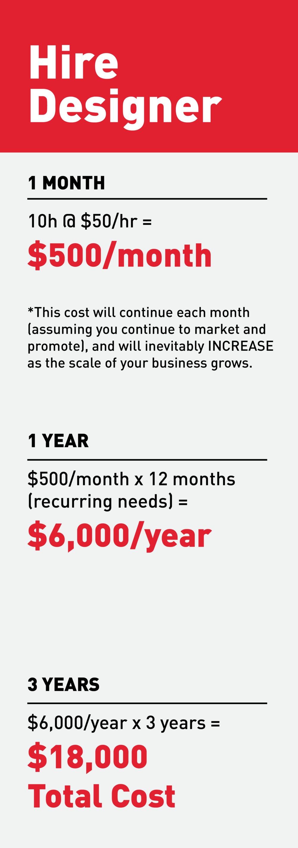 Cost Comparison-PRO.png