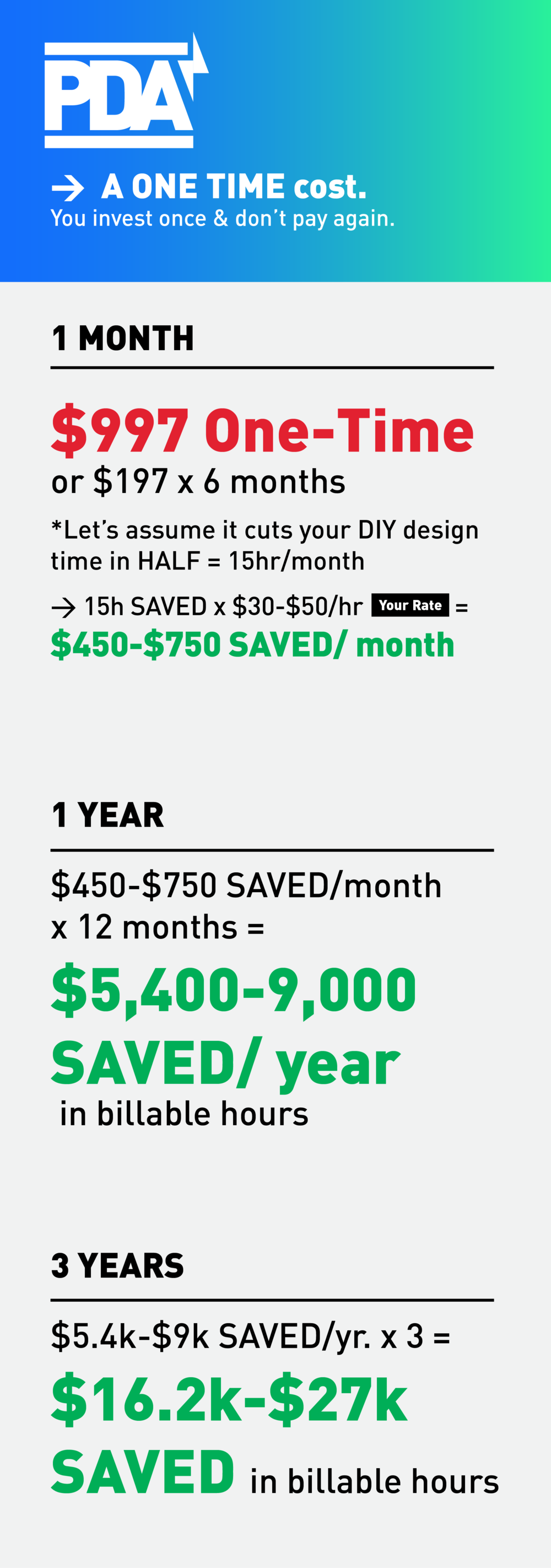 Cost Comparison-PDA.png