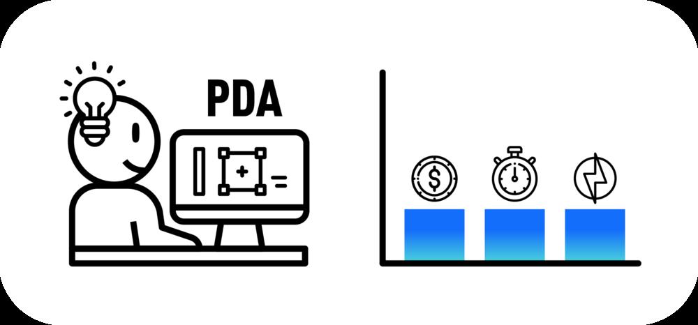 Comparison-Graph-PDAbox.png