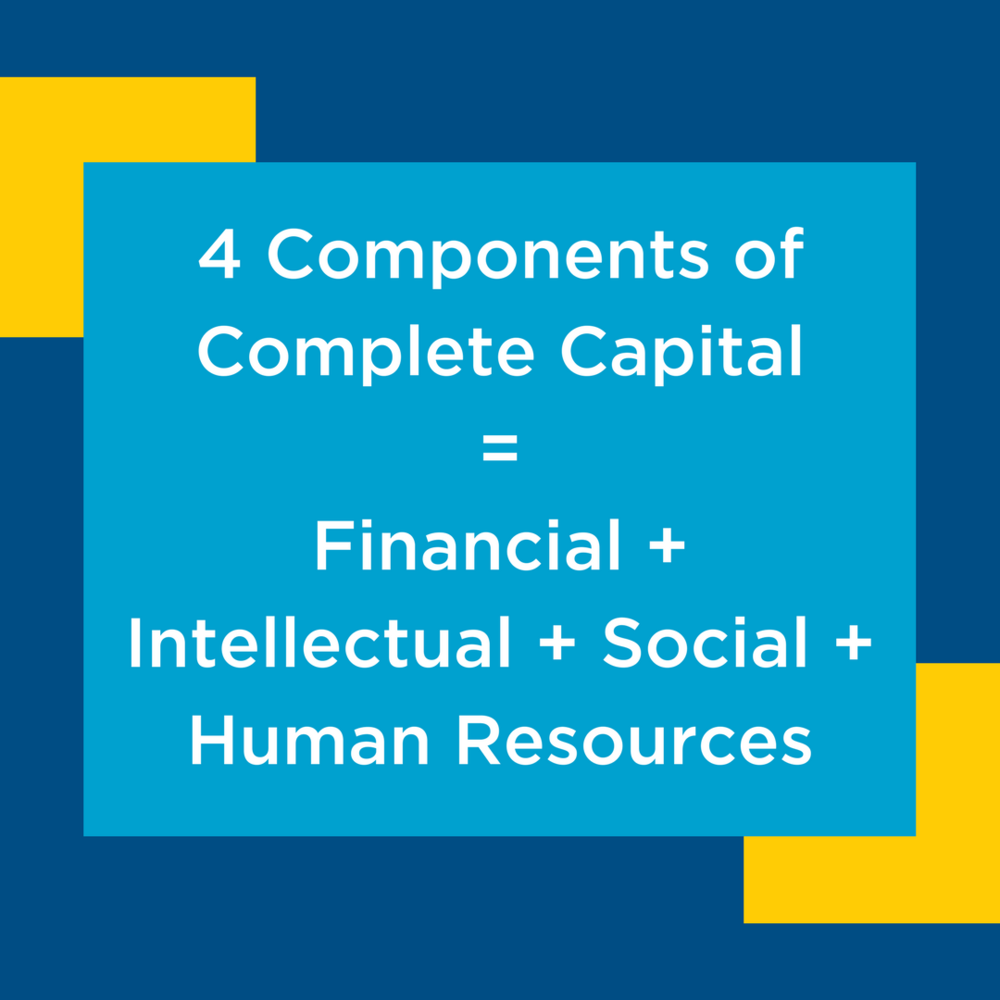 4 Components of Complete Capital =Financial, intellectual, social, and human resources.png