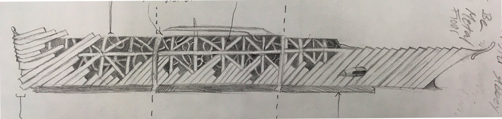 Design sketch for the trains front engine. Inspired by 1600's British warships.