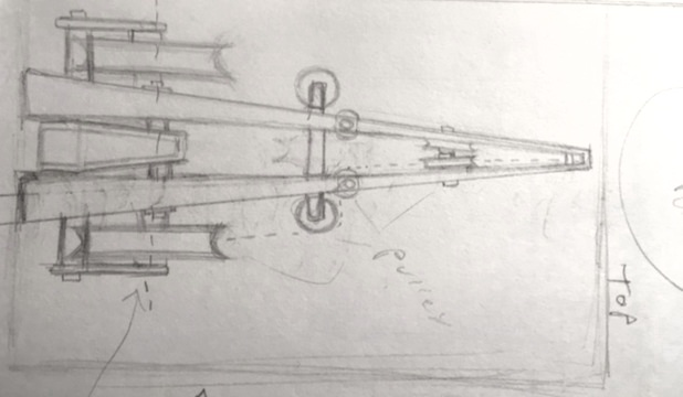 Design sketch for the pulley system. Emulates a mixture of old and new pulley systems from British warships.