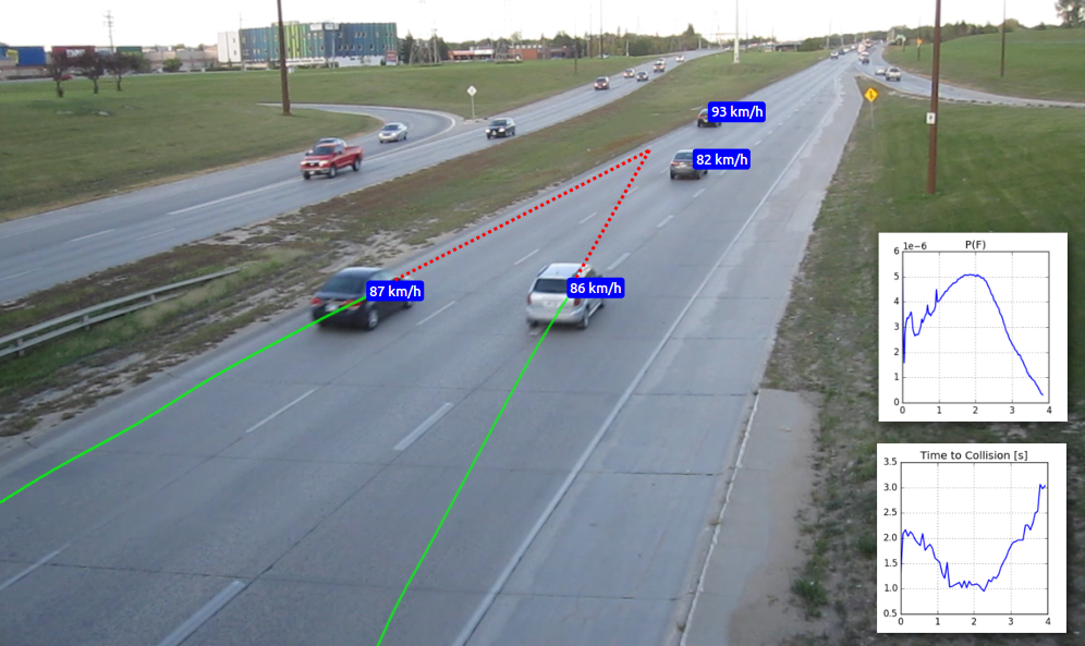 Image illustrates object tracking with current speeds and trajectories shown, enabling frame-by-frame time to collision (TTC) calculation.