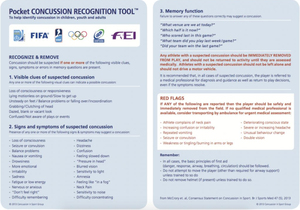Pocket Recognition Concussion Tool - Recognition and Assessment of Concussion