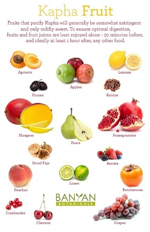 example of Kapha Pacifying Fruits from Banyan Botanicals