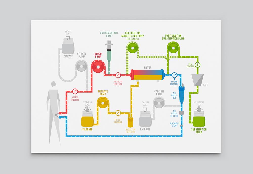 Nikkiso Aquarius Schematic Diagram