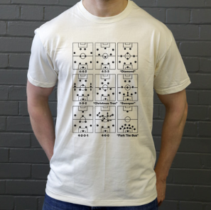 Football Formations T-Shirt via  The Boy Done Good