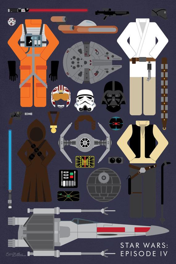 Emma Butler Designs - Star Wars Movie Parts Poster