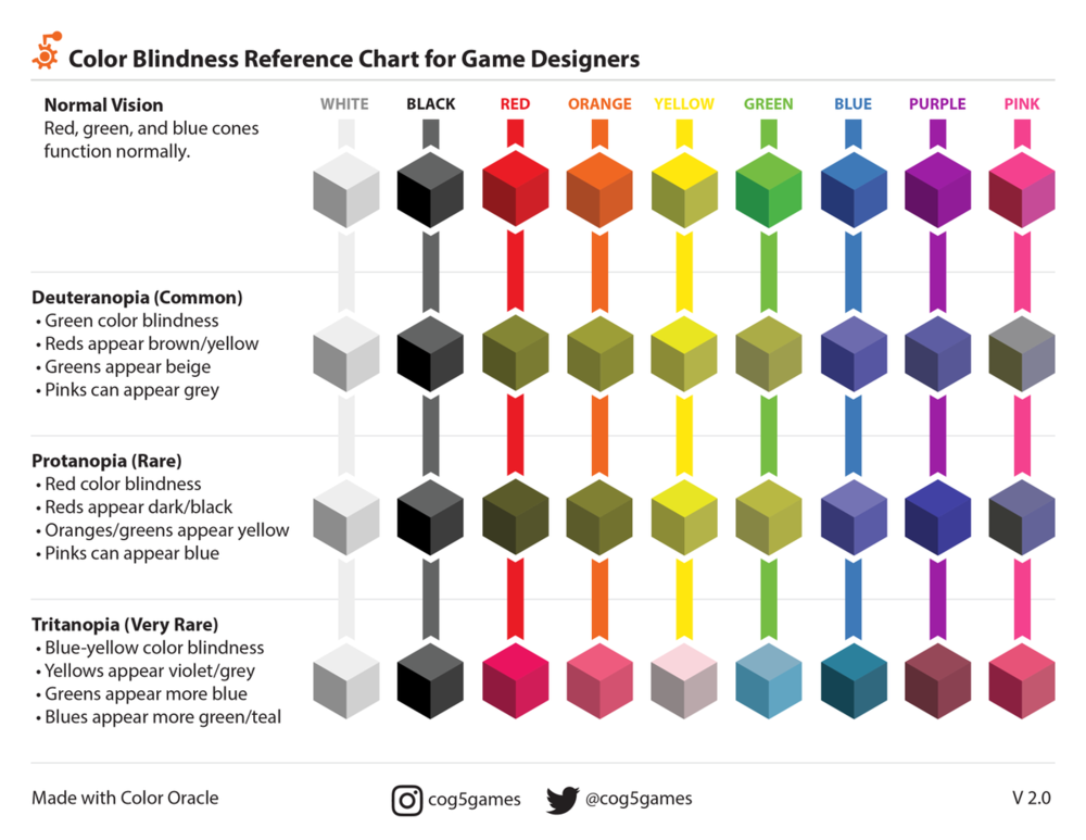 color blindness chart.png