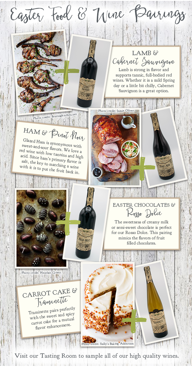 Easter food wine pairings folino estate gift ideas for your host or hostess negle Images
