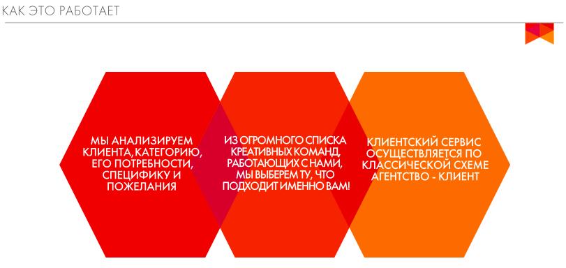 Снимок экрана 2015-10-08 в 0.12.12.png