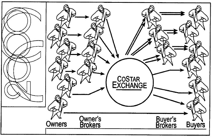 CoStar Patent Filing