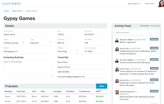 Deal Dashboard Example