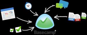 basecampe