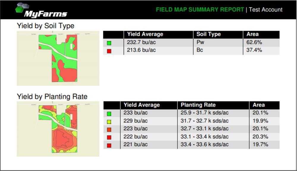 Percision Ag Data - FMSR report border.PNG