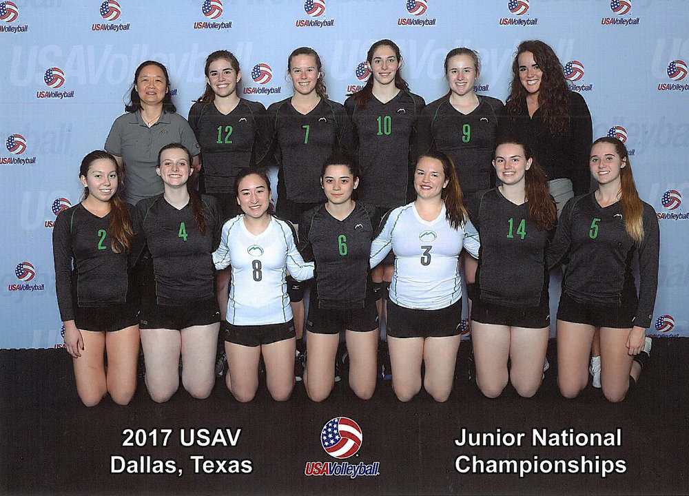 18 Black- Junior National Championships - USA Division