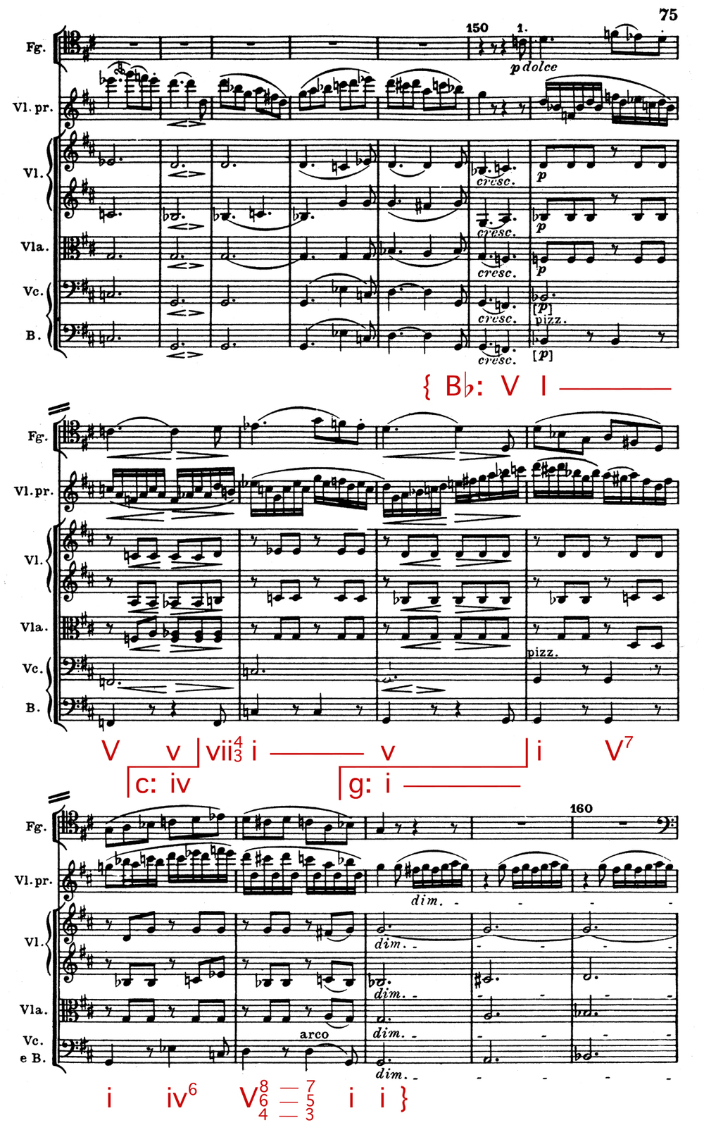 Beethoven_Violin_Theory_5.jpg