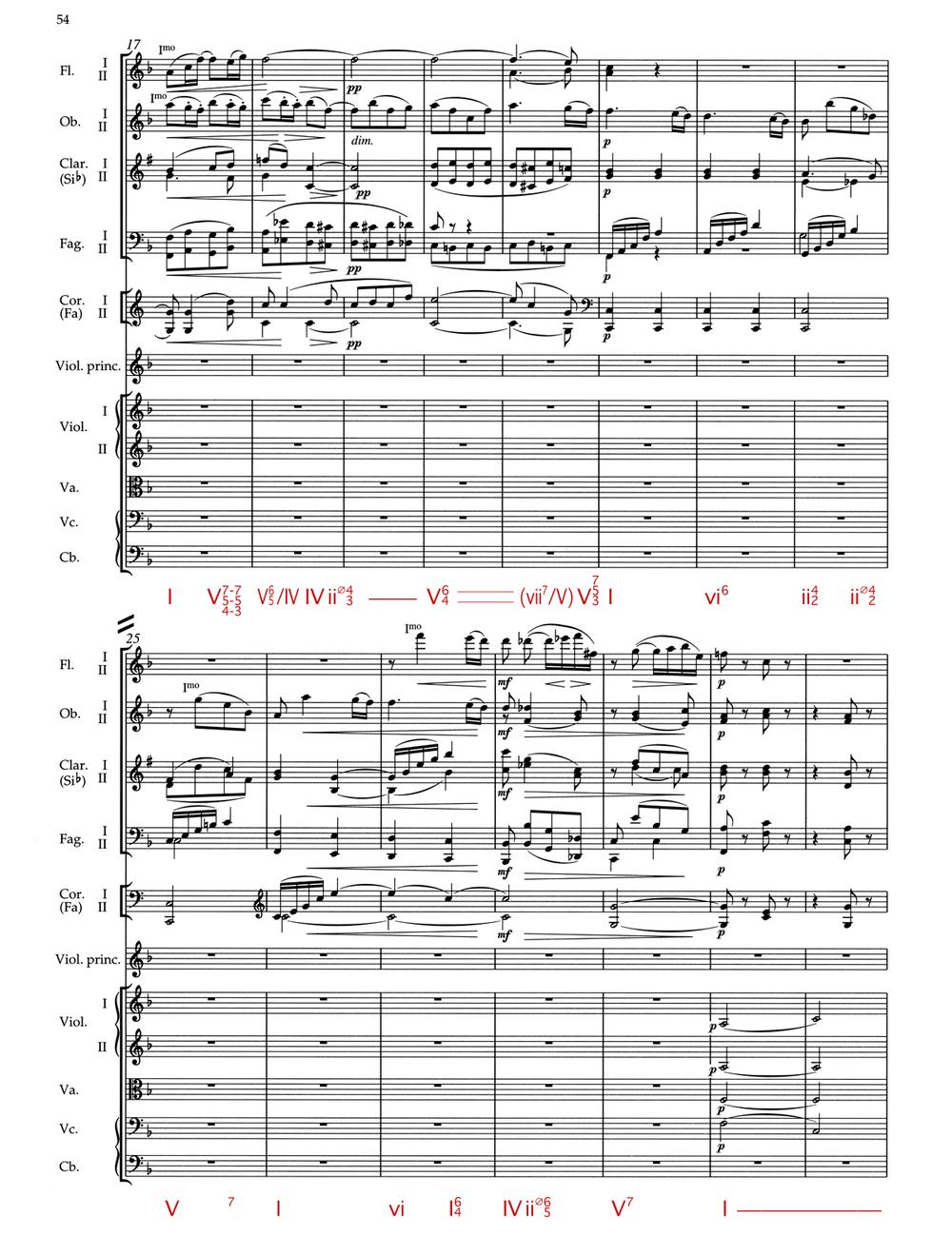Brahms Violin theory 2.jpg