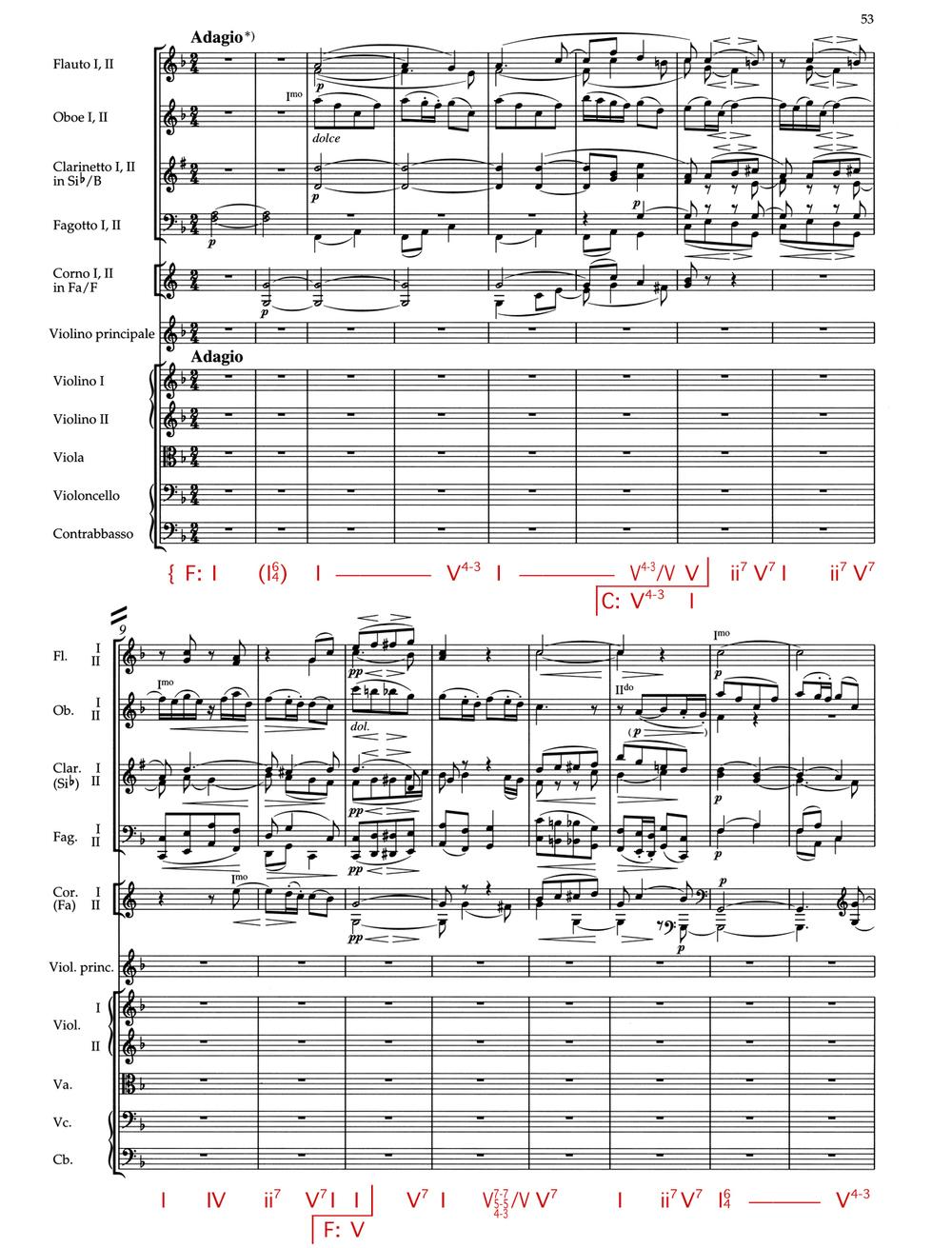 Brahms Violin theory 1.jpg