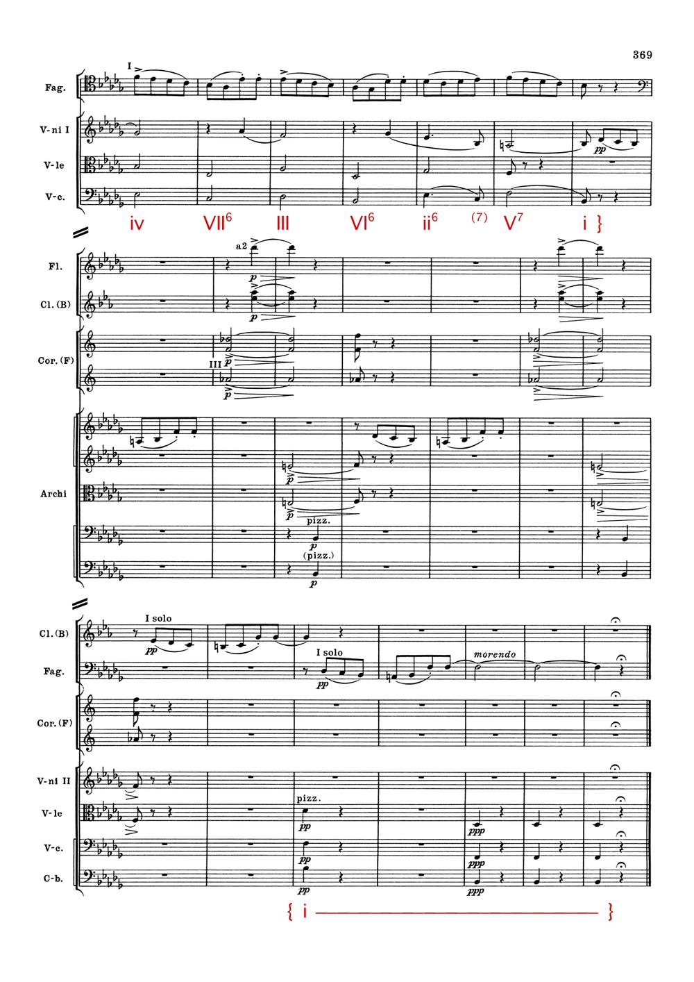 Tchaikovsky 4 theory_2.jpg
