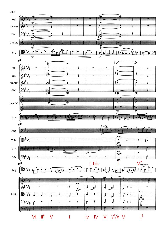 Tchaikovsky 4 theory_1.jpg