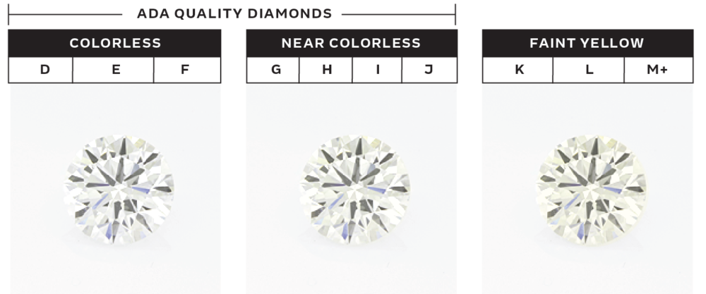 ada-diamonds-color-chart.png
