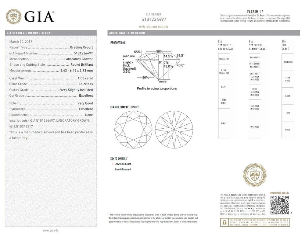 The same diamond as graded by GIA