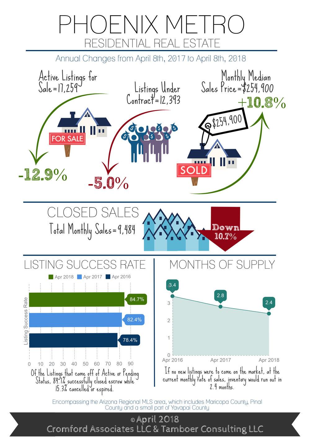 2018-04 Infographic.jpg